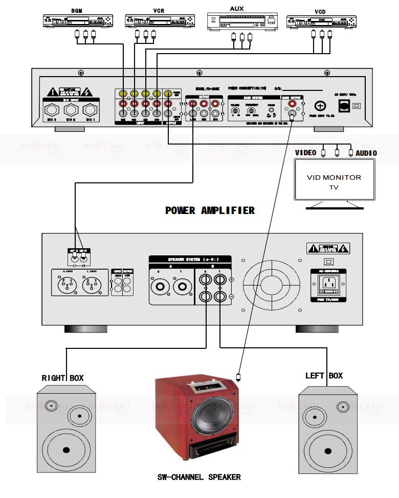 Cach-ket-noi-mixer-Boston-PA-298K