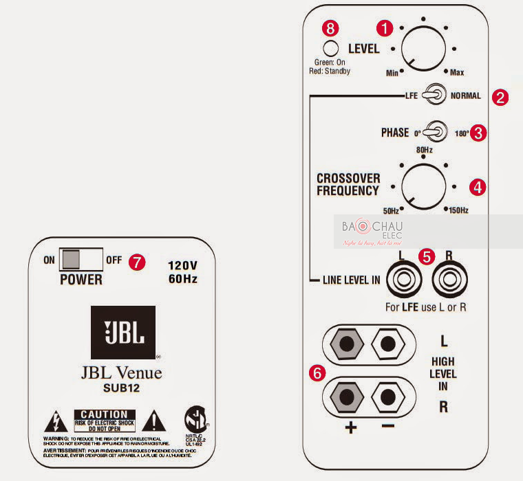 Hướng dẫn sử dụng JBL Venue Sub12 - ảnh 1