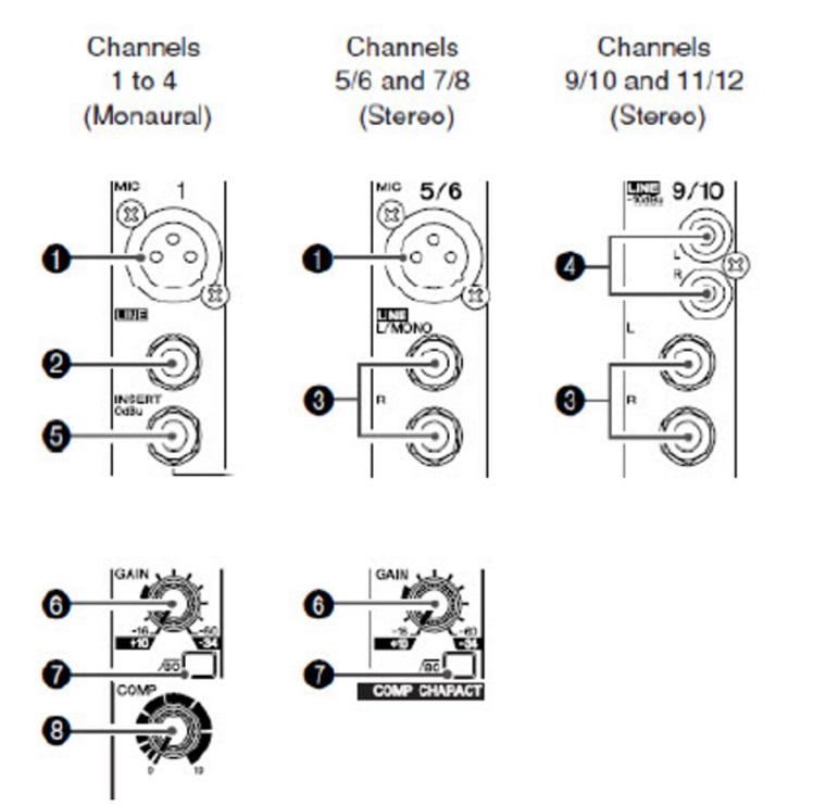 Mixer-Yamaha-MG124CX---pic-1