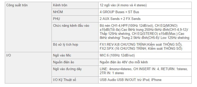 Mixer-Yamaha-MGP12X-anh-outlines