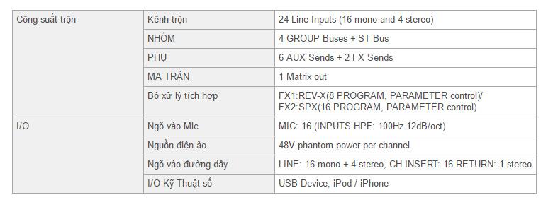 Mixer-Yamaha-MGP24X-ngoai-tuyen