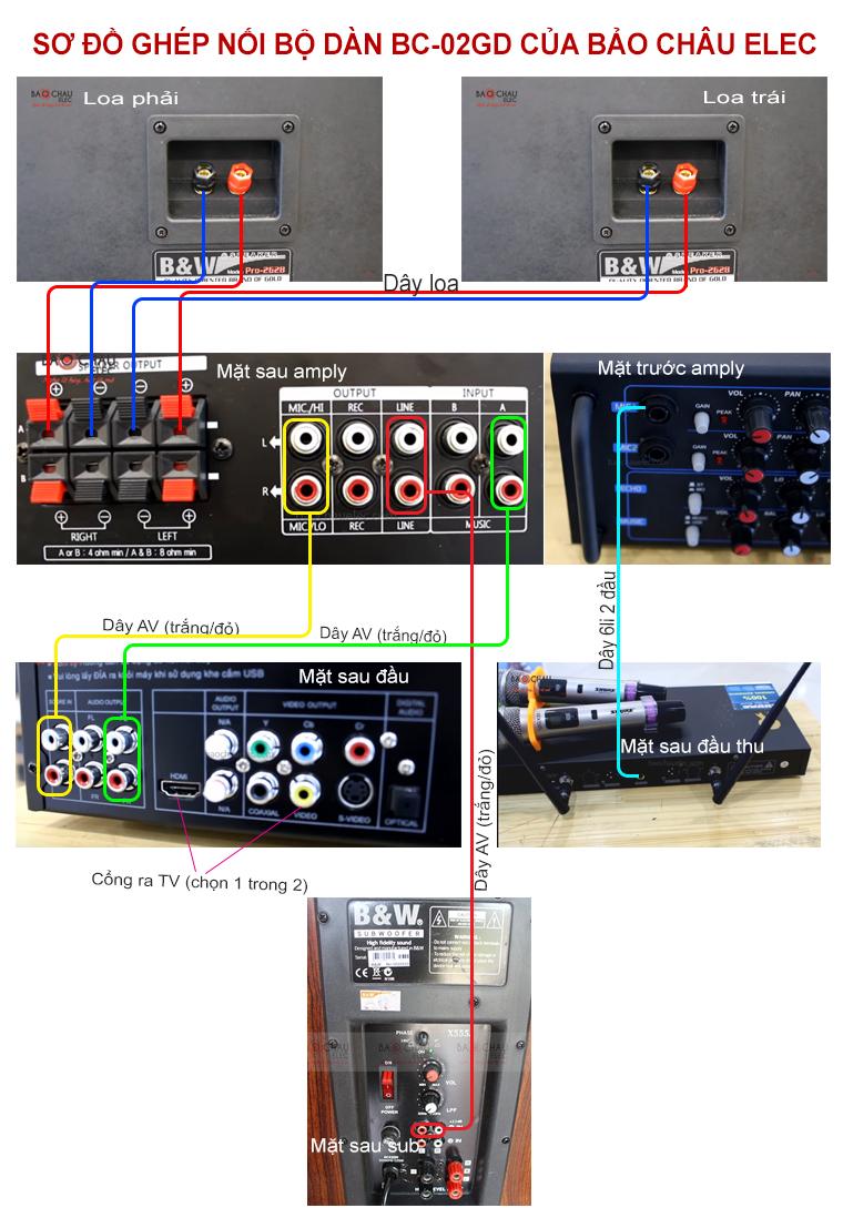 Cách ghép nối các thiết bị trong bộ dàn BC-02GD