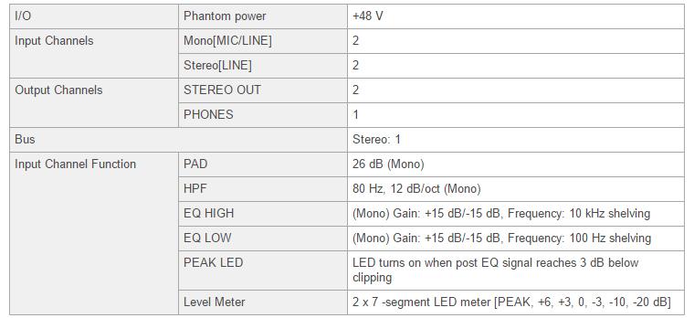 Thong-so-mixer-Yamaha-MG06---pic-1
