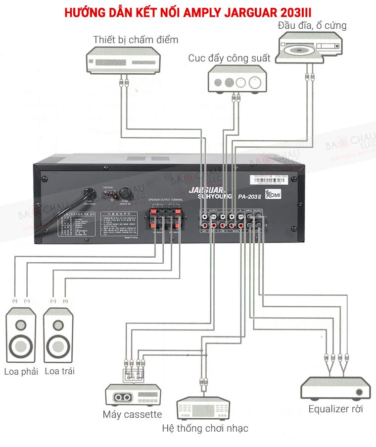 Hướng dẫn kết nối các thiết bị với amply Jarguar 203III