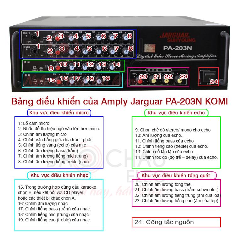 Hệ thống núm căn chỉnh trên chiếc amply karaoke