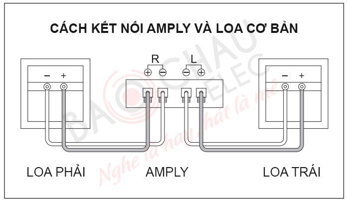 Cách kết nối amply và loa cơ bản