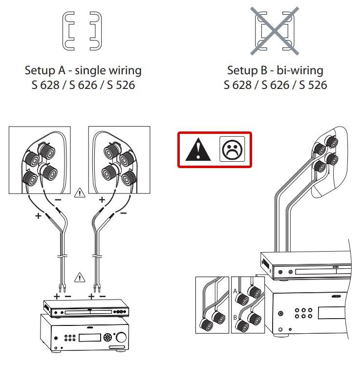 Hướng dẫn sử dụng loa Jamo S628: Cách mắc nối loa