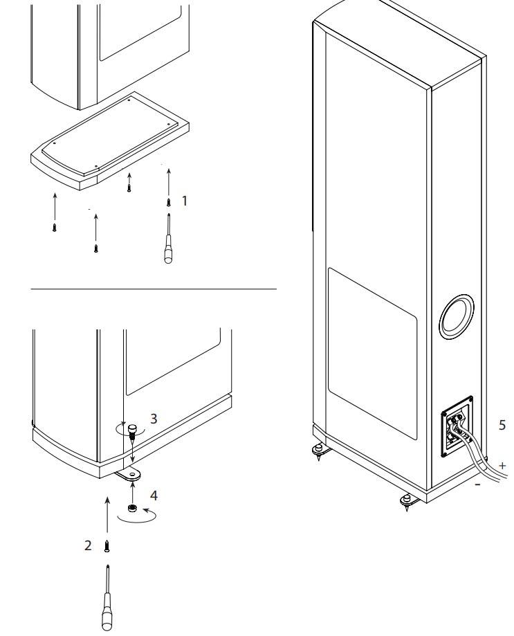 Hướng dẫn sử dụng loa Jamo S628: Cách đế loa