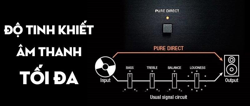 Amply YamahaR-N803 Độ tinh khiết âm thanh tối đa