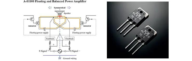 Amply Yamaha A-S1100 (Bạc) Bộ khuếch đại công suất nổi và cân bằng với MOSFET