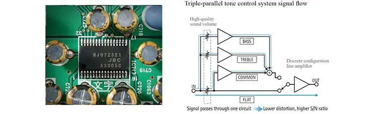 Amply Yamaha A-S1100 (Bạc) Điều khiển âm lượng điện tử chất lượng cao cho âm thanh tối ưu