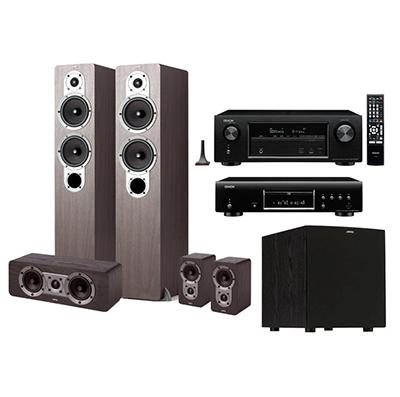 Dàn nghe nhạc, xem phim BC-NNXP06 (20m2)