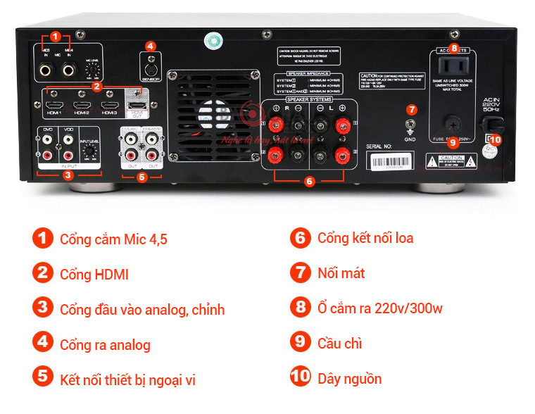 Amply karaoke JBL KAR3502 - chức năng mặc sau