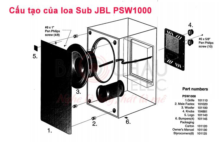 Cau tao cua loa sub JBL PSW-1000