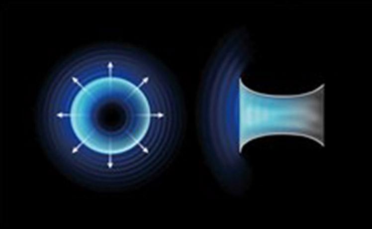 Cổng tuyến tính mang lại cảm giác tốc độ và rõ ràng