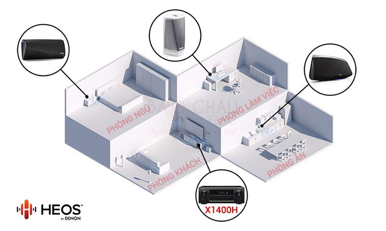 Amply Denon AVR-X1400H - trái tim trong dàn âm thanh gia đình