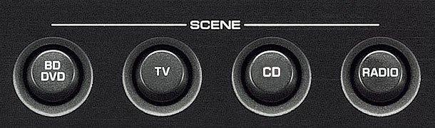 Amply Yamaha RX-V385 ngữ cảnh