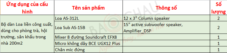 BC-AS03 cấu hình cụ thể