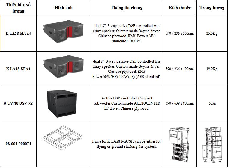 Bộ loa Line Array Audiocenter 01 thông tin chi tiết