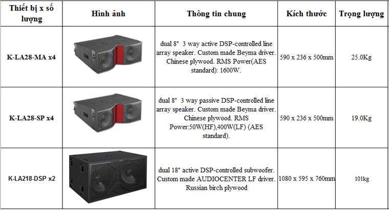 Bộ loa Line Array Audiocenter 02 thông tin chi tiết