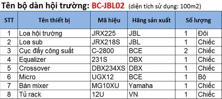 Cấu hình bộ dàn âm thanh hội trường BC-JBL02