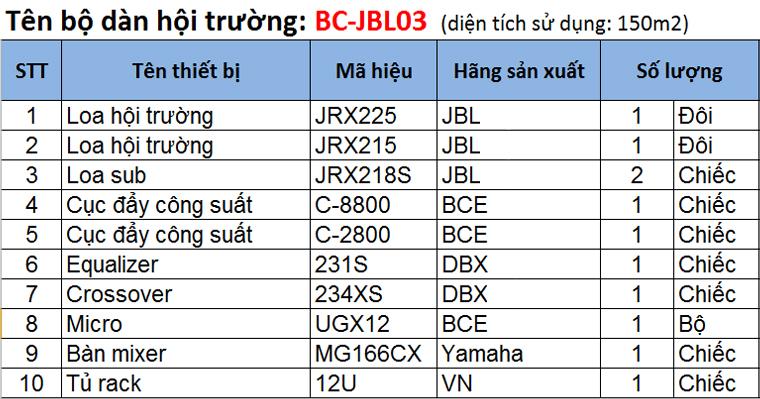 Cấu hình dàn âm thanh hội trường 150m2 BC-JBL03