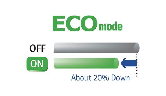 Chế độ EcoGreen tiết kiệm năng lượng cho amply Yamaha