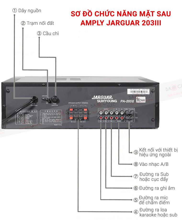 Chức năng của từng vị trí ở mặt sau amply Jarguar 203III