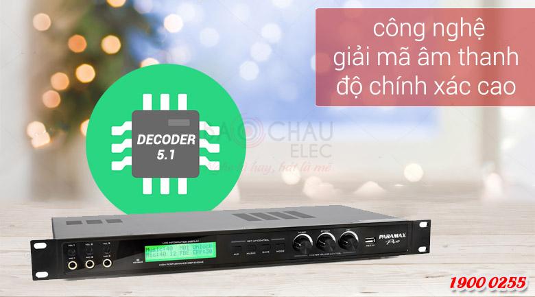 Công nghệ Decoder của Paramax MX-2000 new