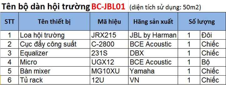 Cấu hình bộ dàn âm thanh hội trường BC-JBL01