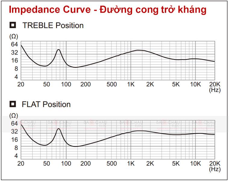 loa-bmb-csv-480-duong-cong-tro-khang