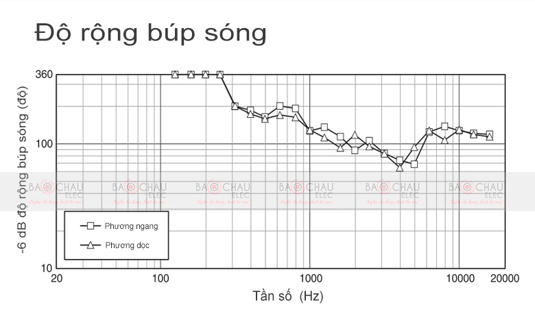 Loa-JBL-Ki08-do-rong-bup-song