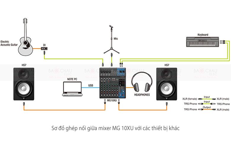 Mixer-Yamaha-MG-10XU-anh-so-do-ghep-noi-chuan