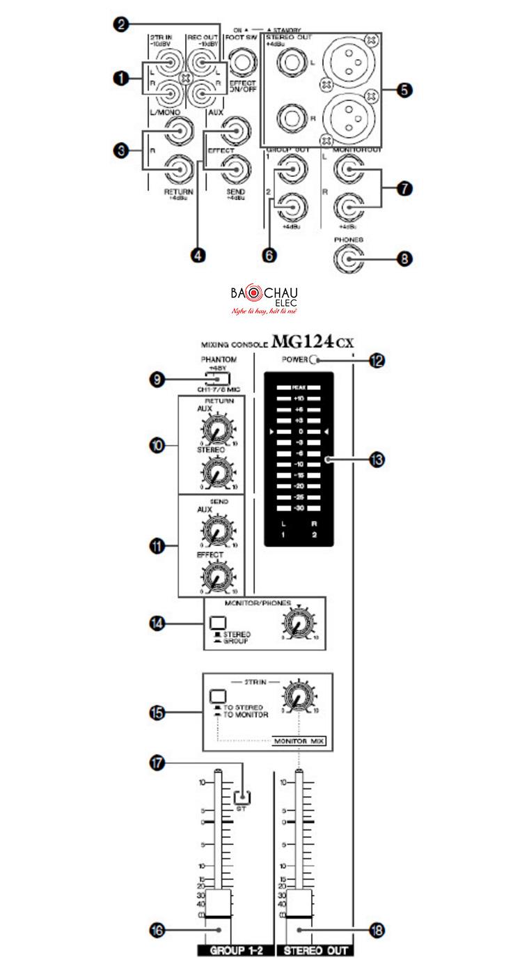 Mixer-Yamaha-MG124CX--pic-3