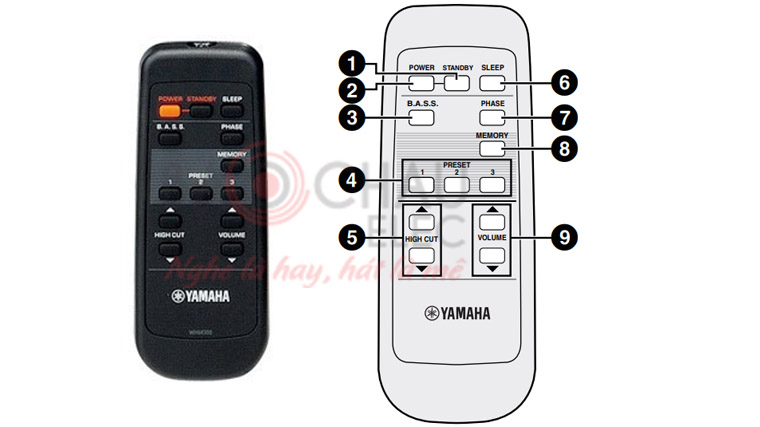 Remote của Yamaha NS-SW901