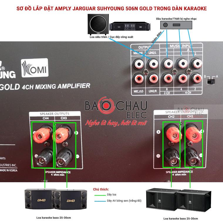 Sơ đồ ghép nối amply Jarguar 506N Gold trong bộ dàn karaoke