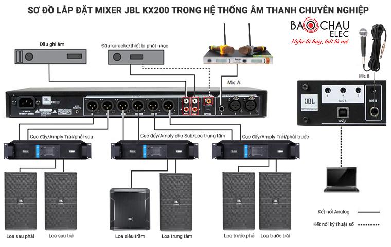 Sơ đồ sử dụng mixer JBL KX200