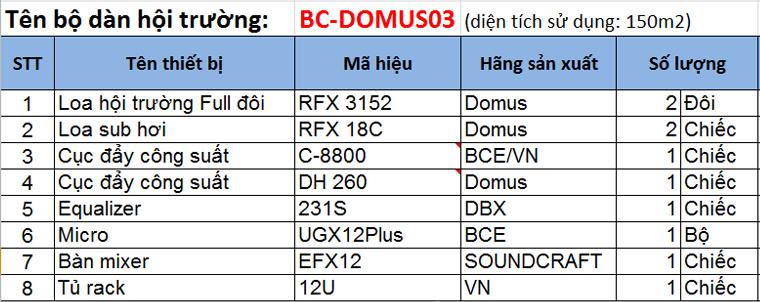 Cấu hình chi tiết Dàn âm thanh hội trường 150m2 BC-Domus03