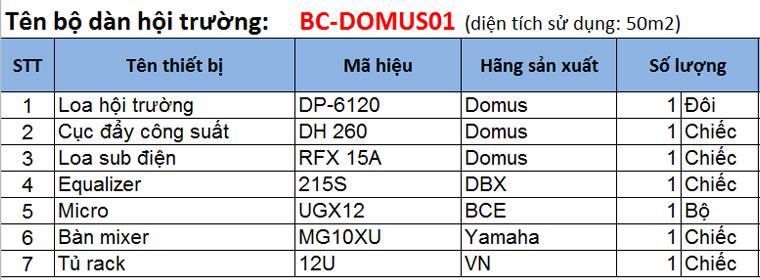 Cấu hình chi tiết dàn âm thanh hội trường 50m2 BC-Domus01
