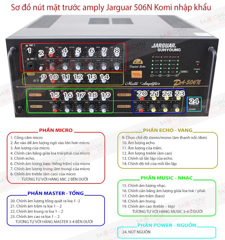 Hướng dẫn cách chỉnh amply karaoke Jarguar 506N đạt hiệu quả tốt nhất